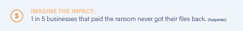Imagine the Impact: 1 in 5 businesses that paid the ransom never got their files back