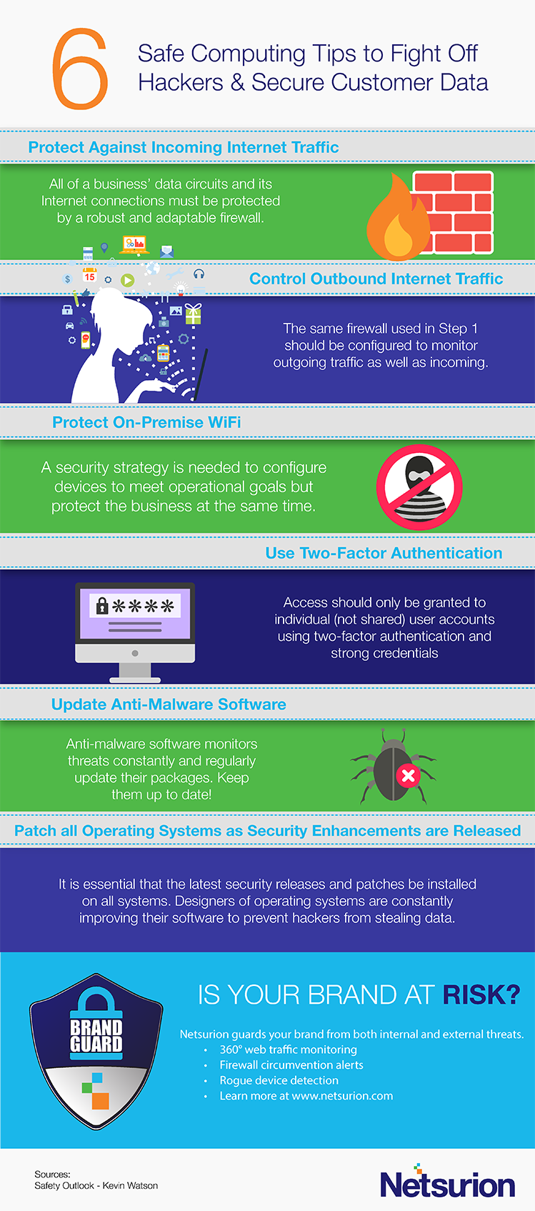 6 computing tips for retailers to fight hackers infographic