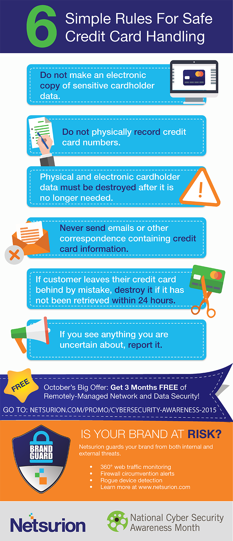 6 simple rules for safe credit card handling infographic