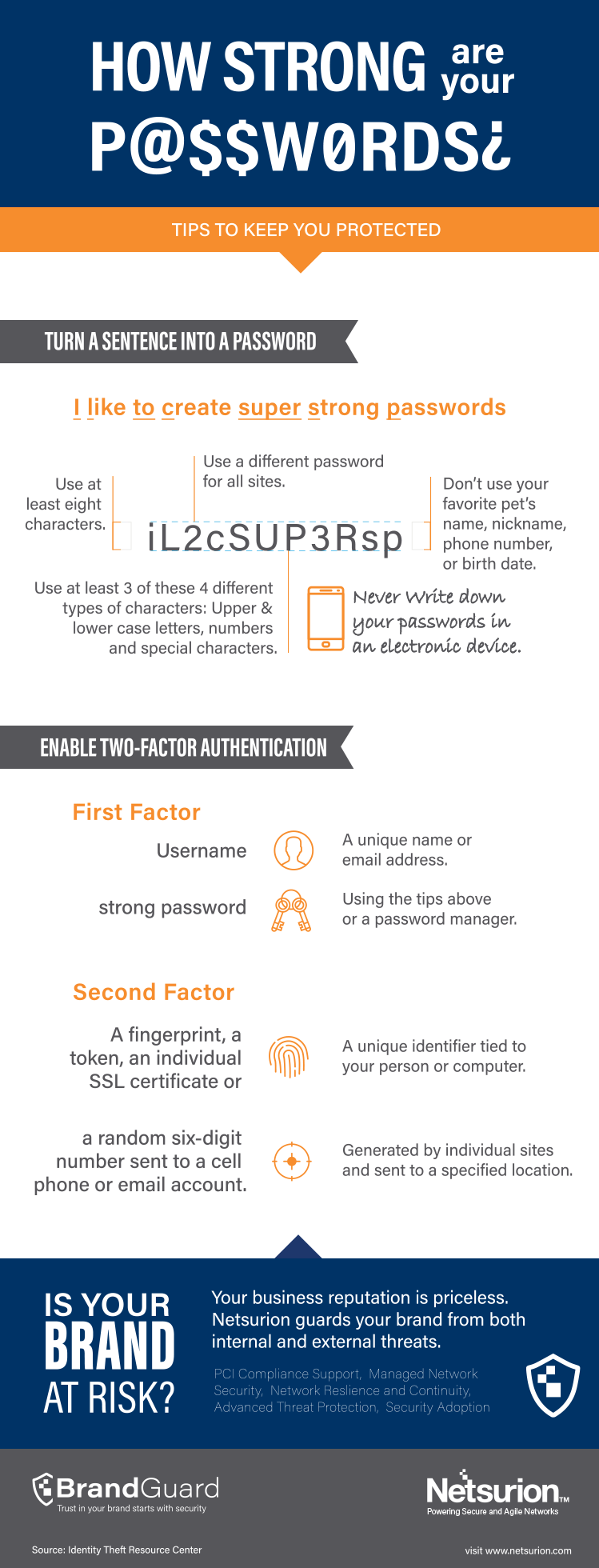 how strong are your passwords infographic