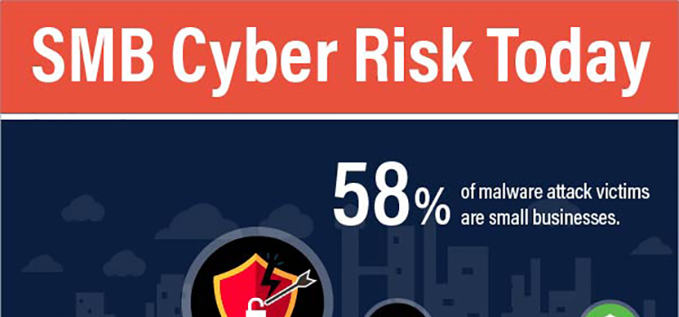 SMB Cyber Risk Today thumbnail