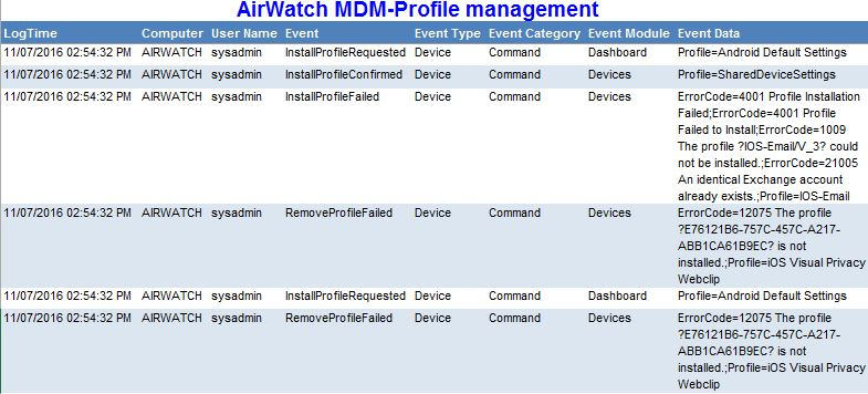 AirWatch Mobile Device Management SIEM & Log Event Correlation