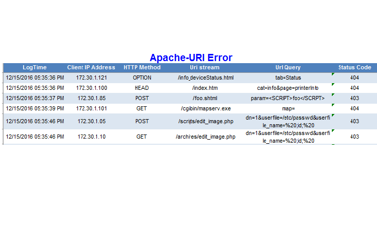 Apache Web Server SIEM & Log Event Correlation | Apache Web