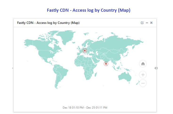 Access Log by Country