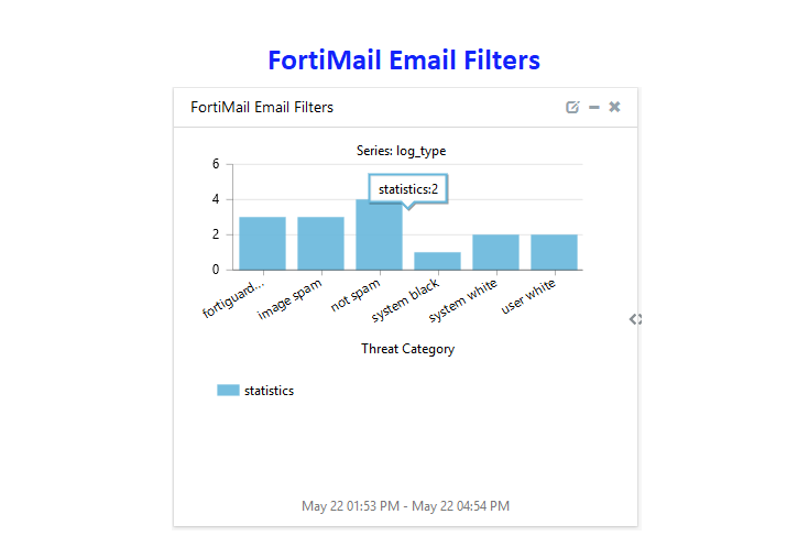 Email Filters