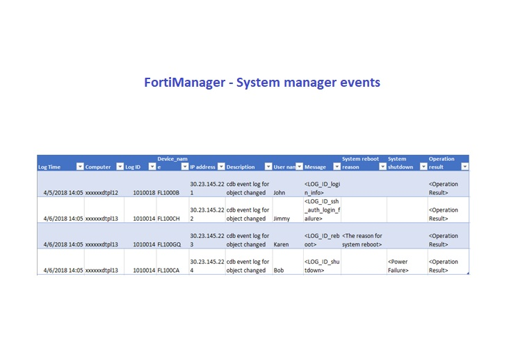Manager Events