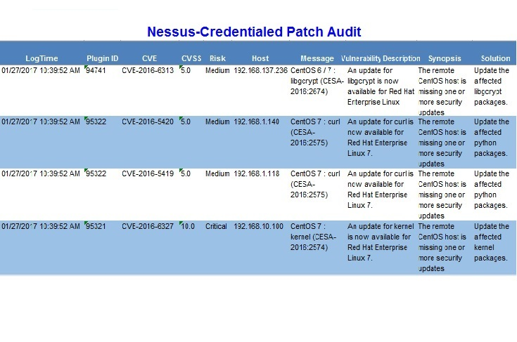 Nessus Vulnerability Scanner SIEM & Log Event Correlation | Nessus