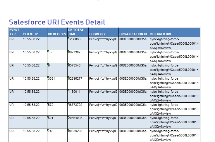URI-Events-Detail