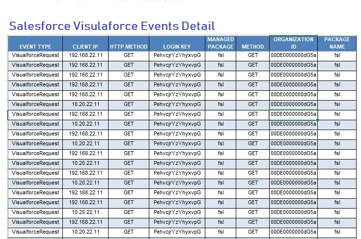Visualforce-Event
