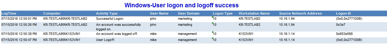 User-Logon-Logoff