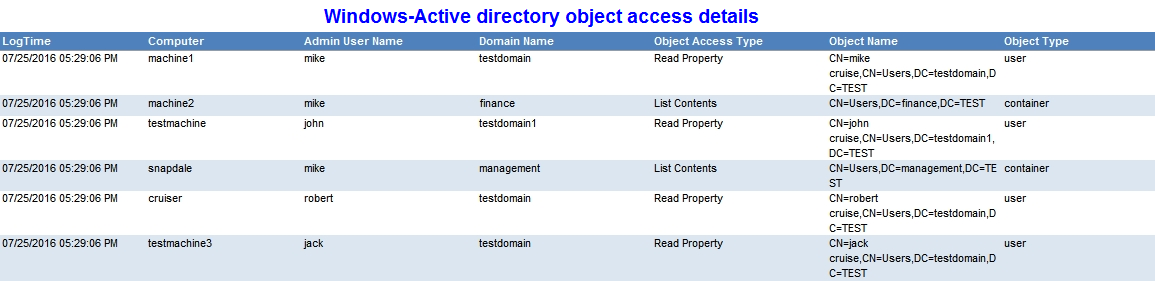 Object Access