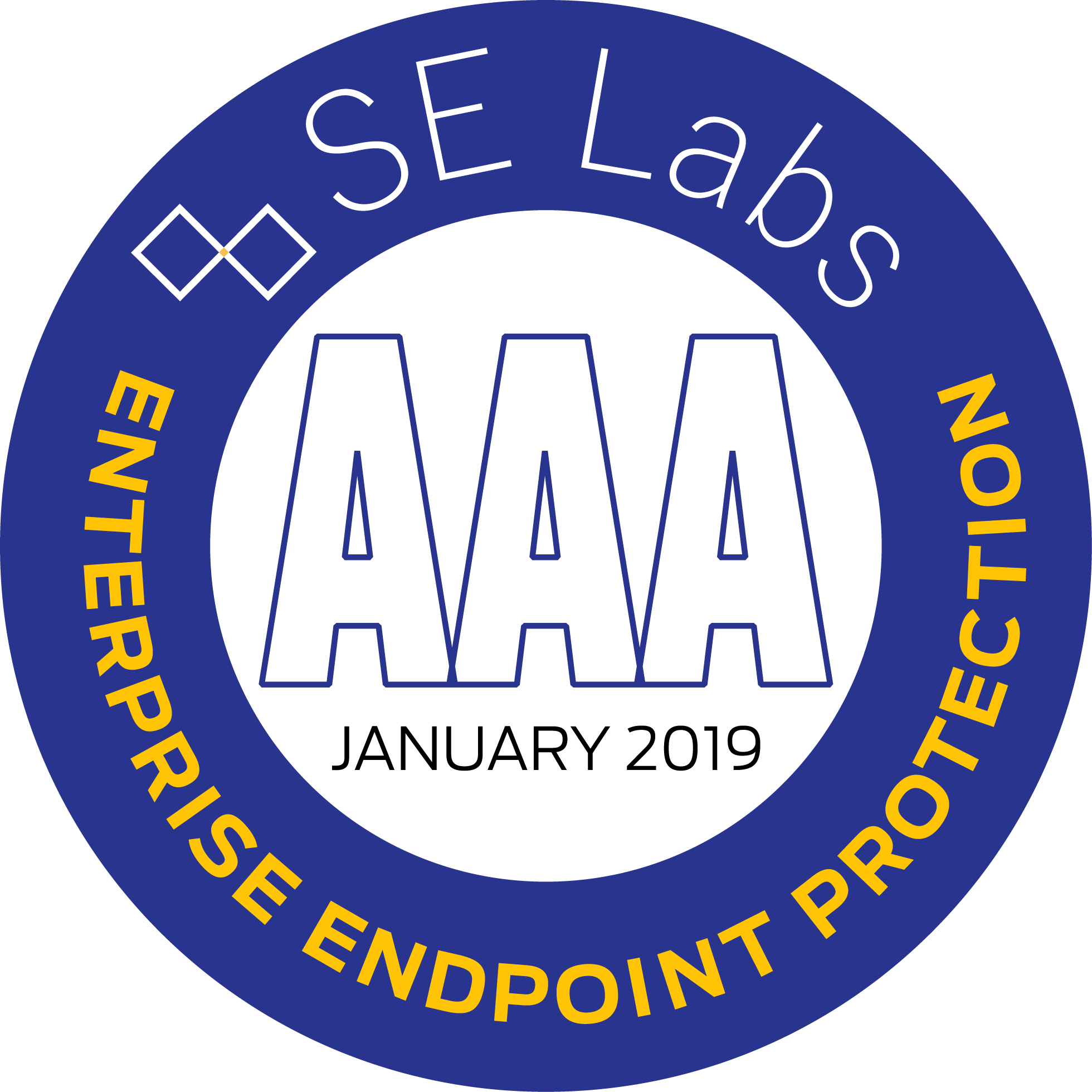 SE Labs AAA Enterprise Endpoint Detection